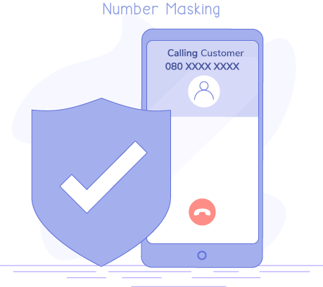 Number masking for banks